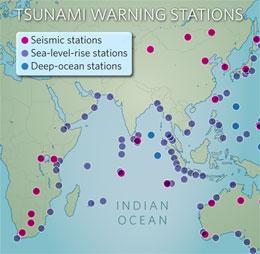 Tsunami Watch Nature News