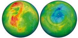 Arctic ozone levels hit a record low this year (blue area, right), compared with a relative high (red) in 2010.