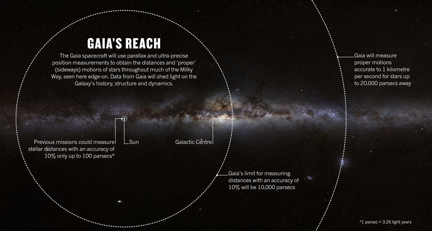 gaia spacecraft mission - photo #16