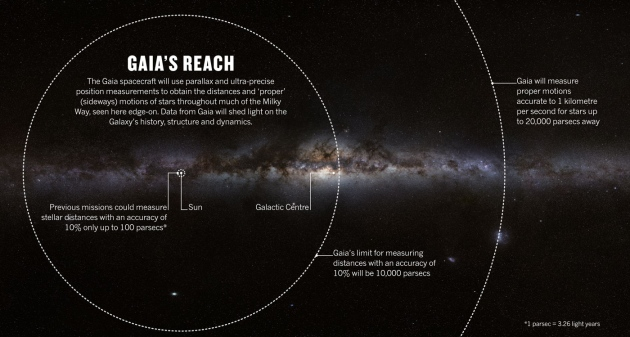 gaia spacecraft hd - photo #7