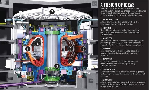 ITER_annotated_NEWS.jpg