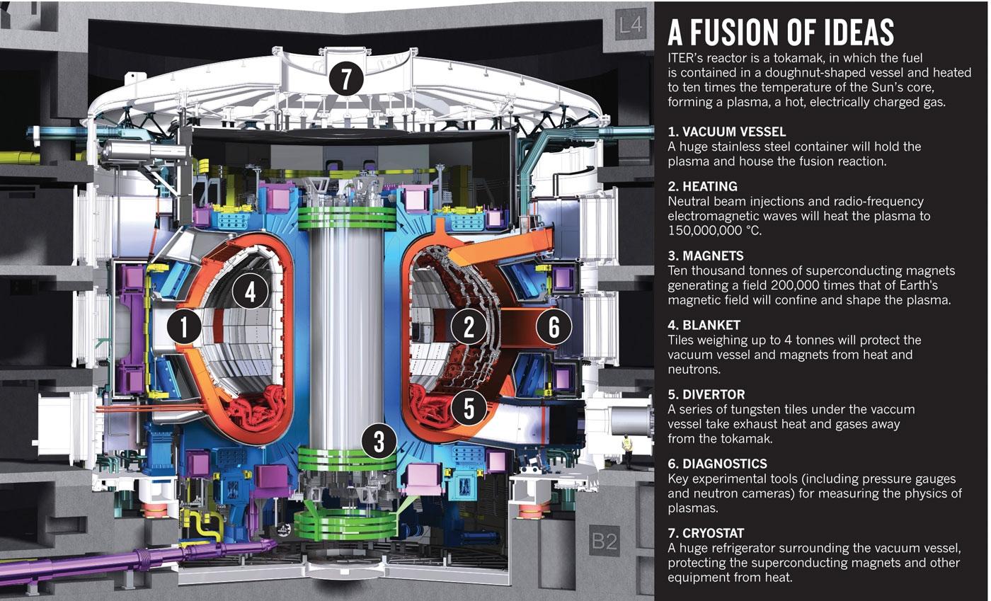 ebook Лекции по электронике СВЧ и радиофизике