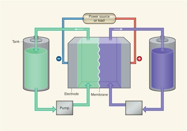 Cheap Home Heating Oil