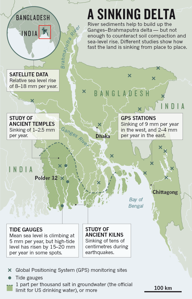http://www.nature.com/polopoly_fs/7.16622.1396966156!/image/Ganges_sinking_Bangladesh_mapV2_NEWSFEATai.png_gen/derivatives/landscape_630/Ganges_sinking_Bangladesh_mapV2_NEWSFEATai.png