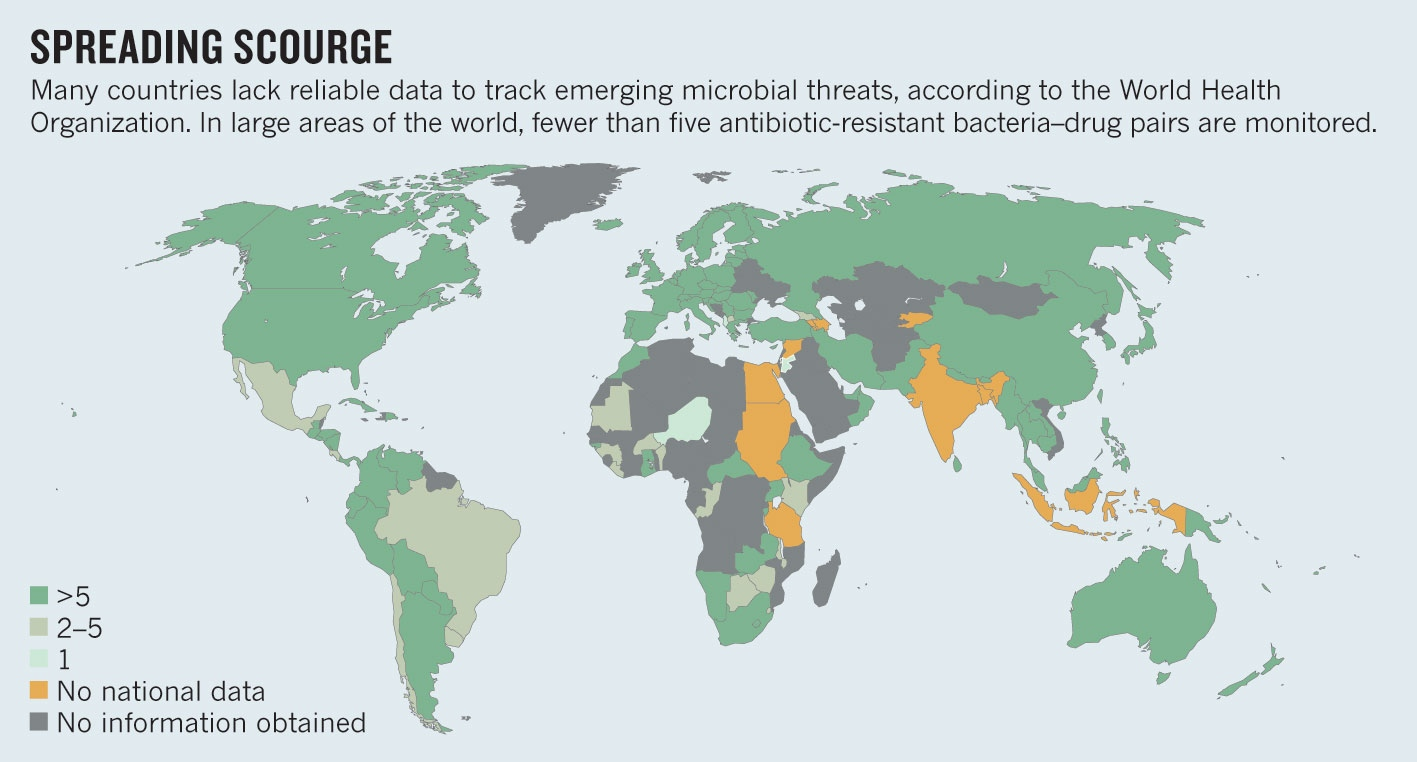 antibiotic resistance sweeping developing world news source who