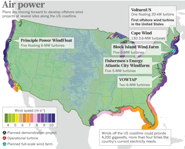 Renewable Energy Wind Power Tests The Waters Nature News Comment - Map of wind farms in us