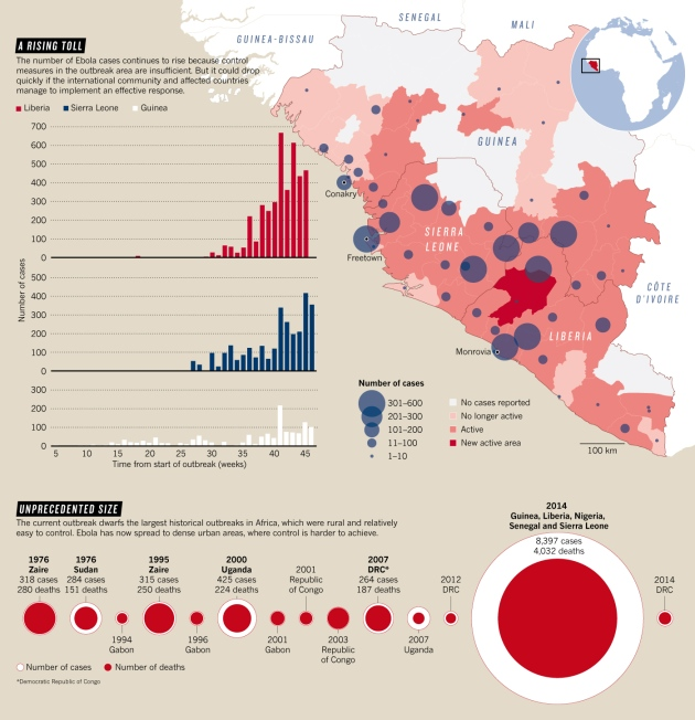 The figure above is a map showing the number of new cases of Ebola virus  disease