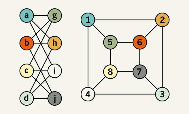 Graph-theory breakthrough tantalizes mathematicians : Nature News ...