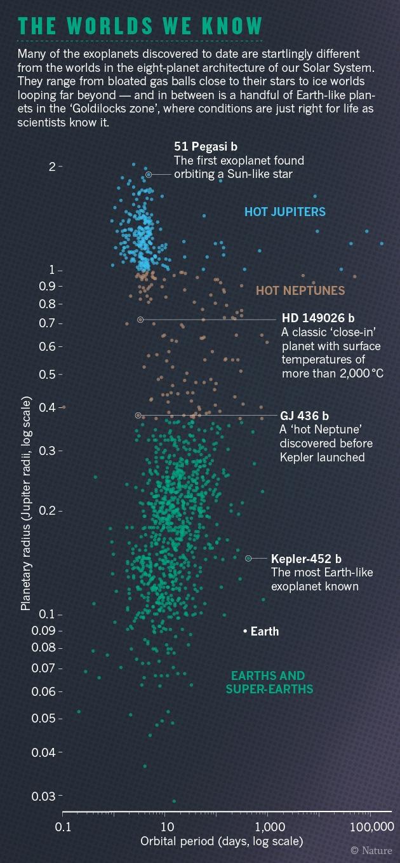 exoplanet map - photo #45
