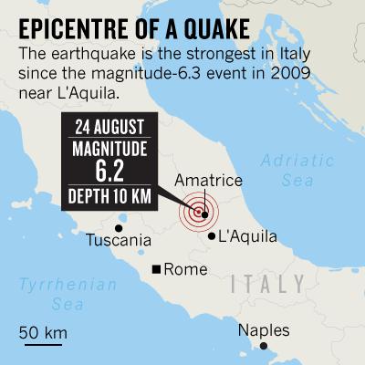Terrifying shaking Deadly Italian quake strikes 40 kilometres from