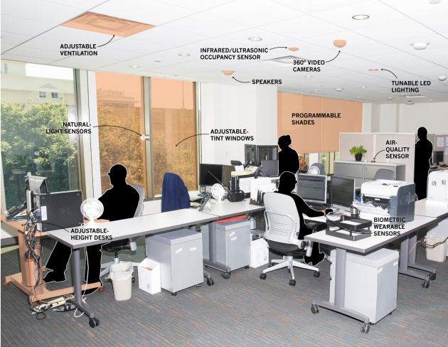 The office experiment can science build the perfect for Well designed office spaces
