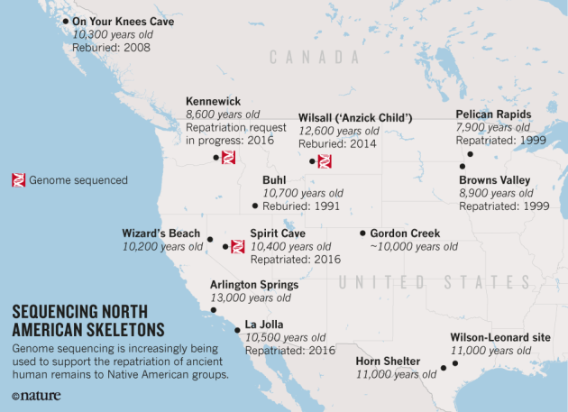 North America S Oldest Mummy Returned To Us Tribe After