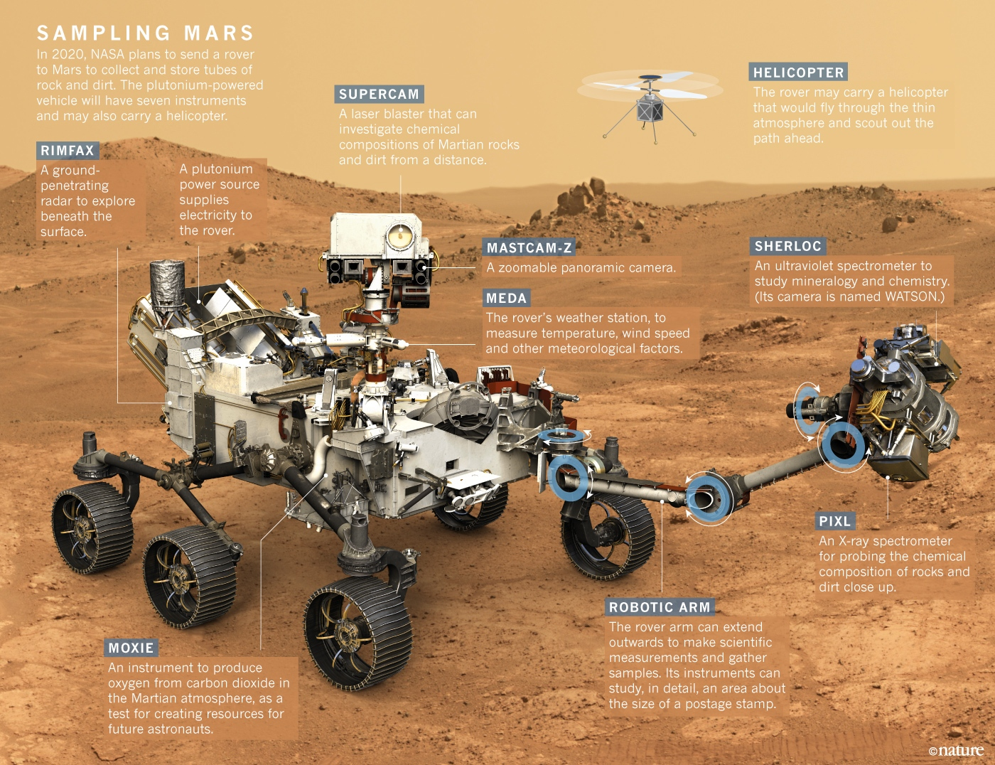 nasa space rover from 1996 - photo #38