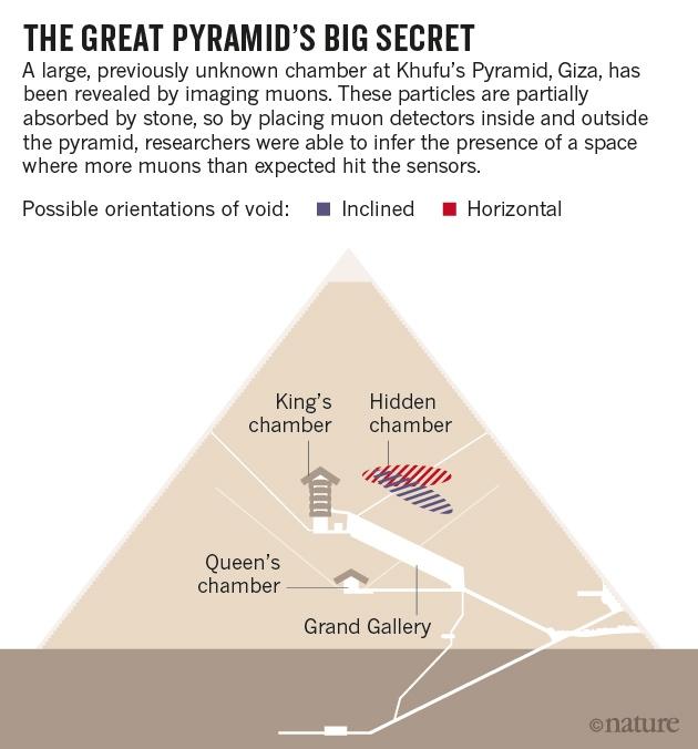 [Image: Pyramid-online-news-graphic-09.11.17.jpg]