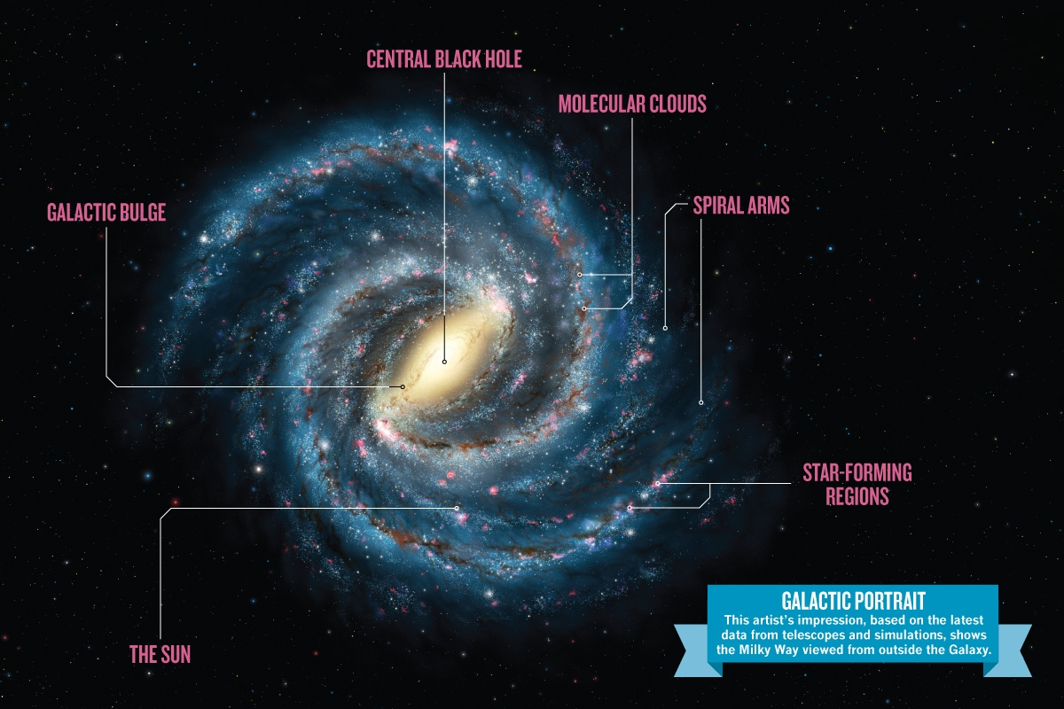The Milky Way Galaxy Where We Are In (page 3) - Pics about ...