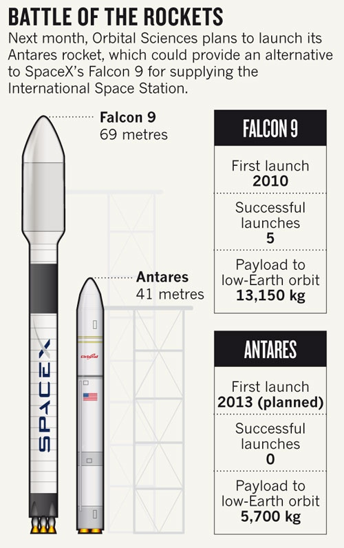 SpaceX Rocket Diagram
