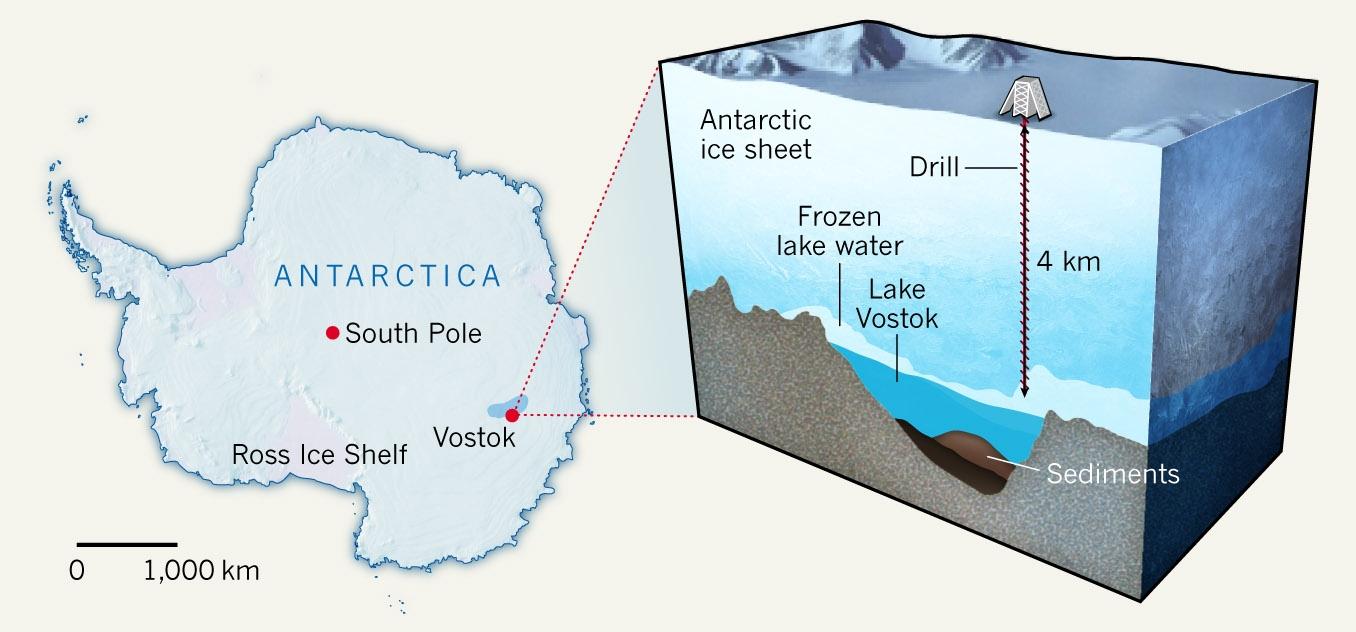 Liquid lake below Antarctica ice!