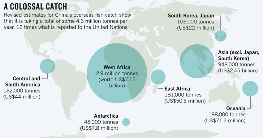 china's overseas fishing graph