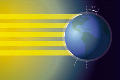 Variation in incident sunlight