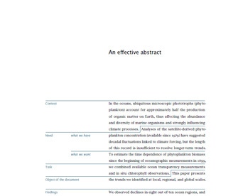 sections of a paper scientific writing libguides at duke  abstract example introduction