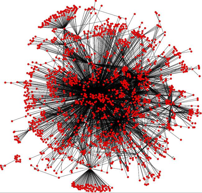 Red de Regulación Transcripcional de Escherichia coli. Freyre & Treviño, Nature Education 2010; 3(9):24.