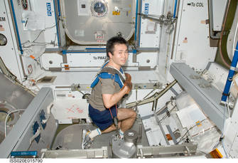 Getting in Shape to Go into Space | Student Voices | Learn ...