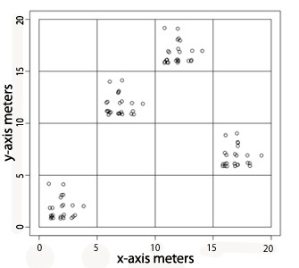 Density and Dispersion | Learn Science at Scitable