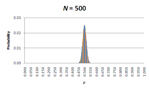 allele frequency definition