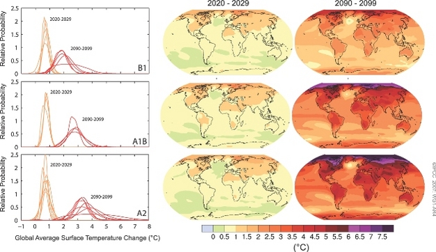Ethics and Global Climate Change | Learn Science at Scitable